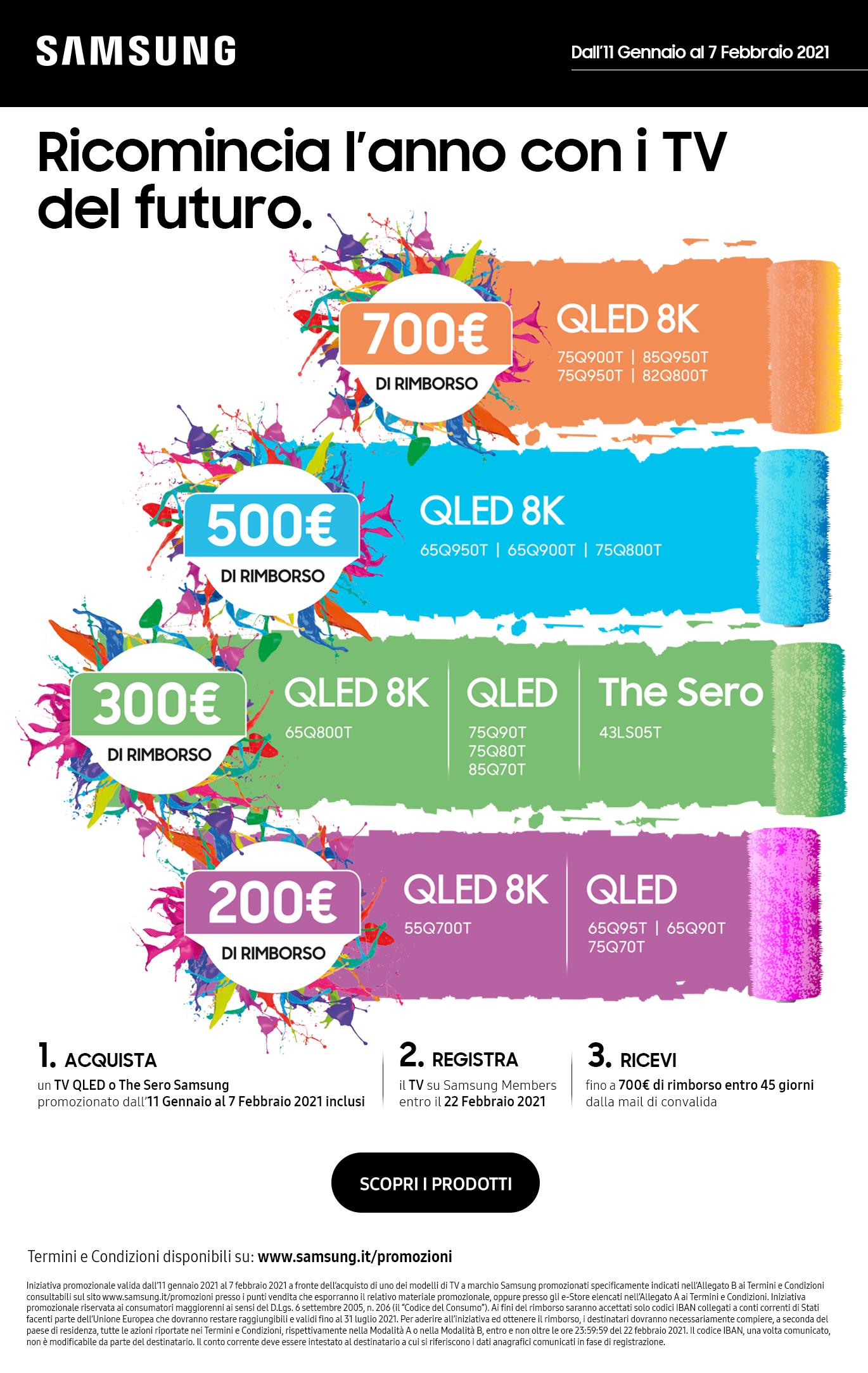 Cashback Samsung Tv 2021 futuro Samsung